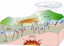 geotermia-una-fonte-di-energia-rinnovabile-L-1[1]