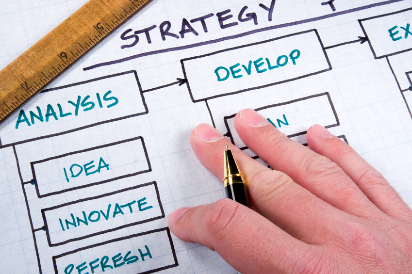 Offriamo Servizio Business Plan