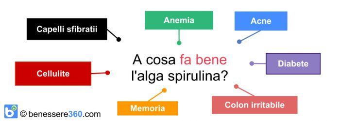 spirulina-benefici_