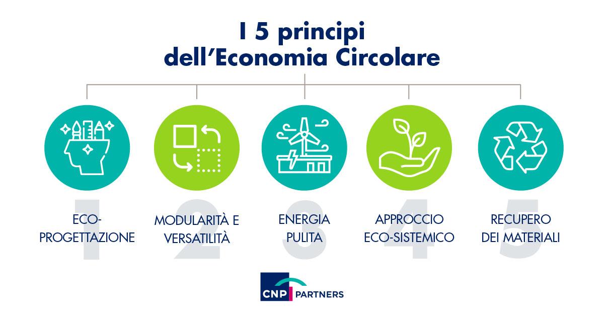 5 principi economia circolare