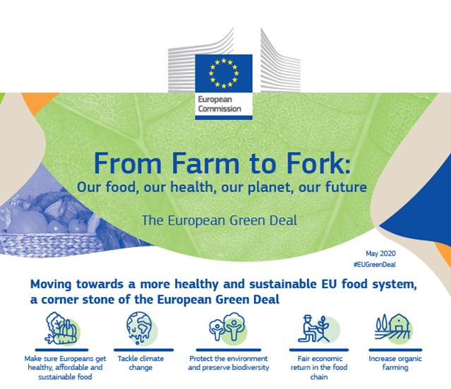from_farm_to_fork_EU_Green_deal